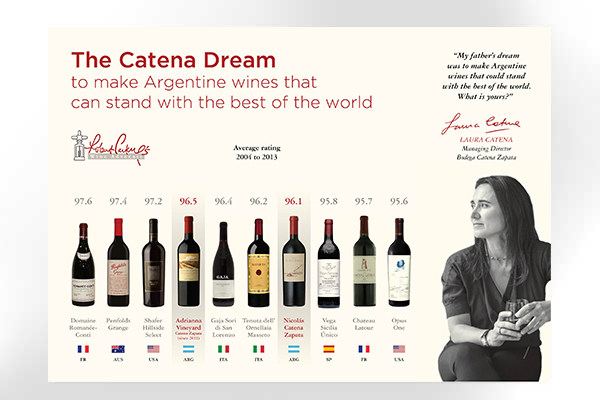 Catena Dream